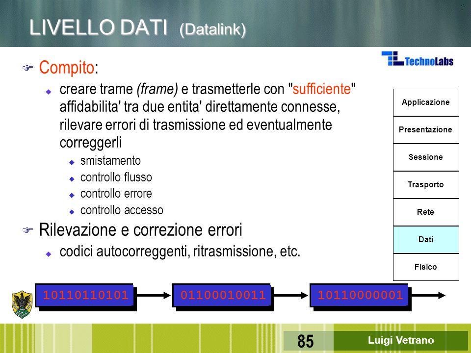 LIVELLO DATI (Datalink)