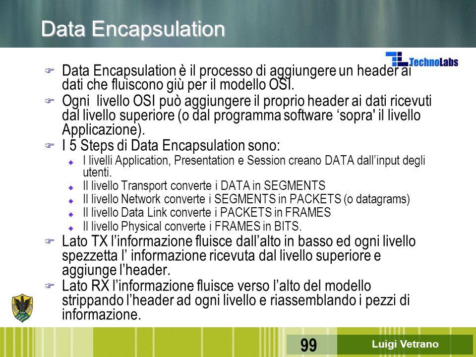 Data Encapsulation Data Encapsulation è il processo di aggiungere un header ai dati che fluiscono giù per il modello OSI.