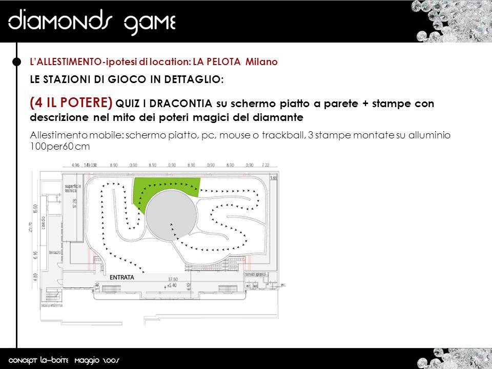 L'ALLESTIMENTO-ipotesi di location: LA PELOTA Milano