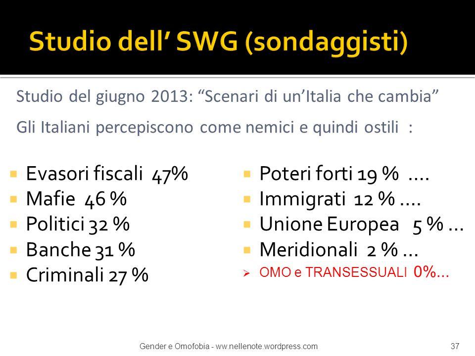 Studio dell' SWG (sondaggisti)
