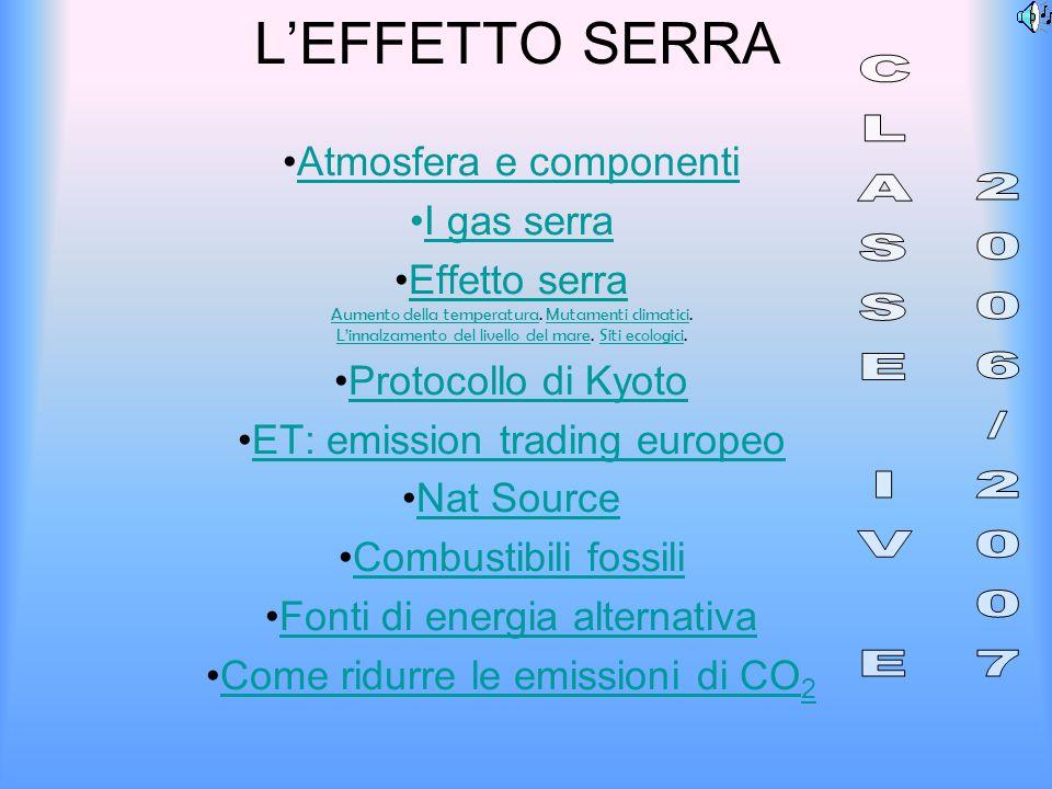 L'EFFETTO SERRA Atmosfera e componenti I gas serra