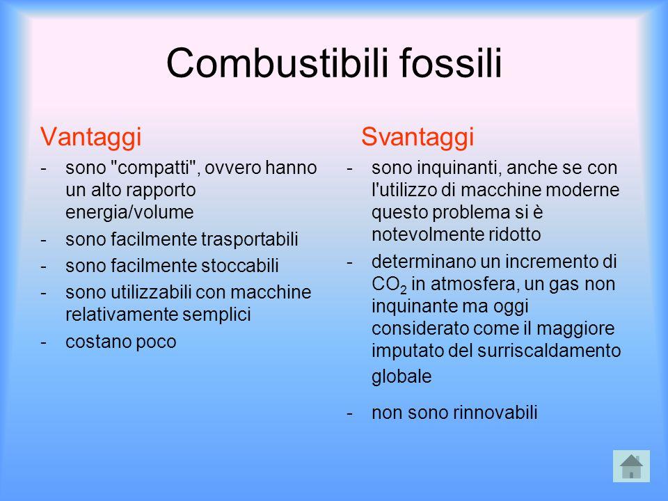 Combustibili fossili Vantaggi Svantaggi