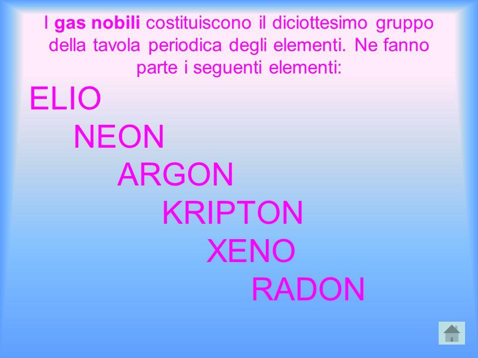 ELIO NEON ARGON KRIPTON XENO RADON