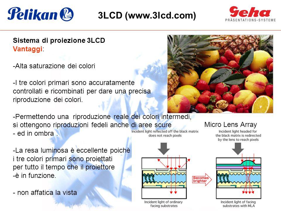 3LCD (www.3lcd.com) Sistema di proiezione 3LCD Vantaggi: