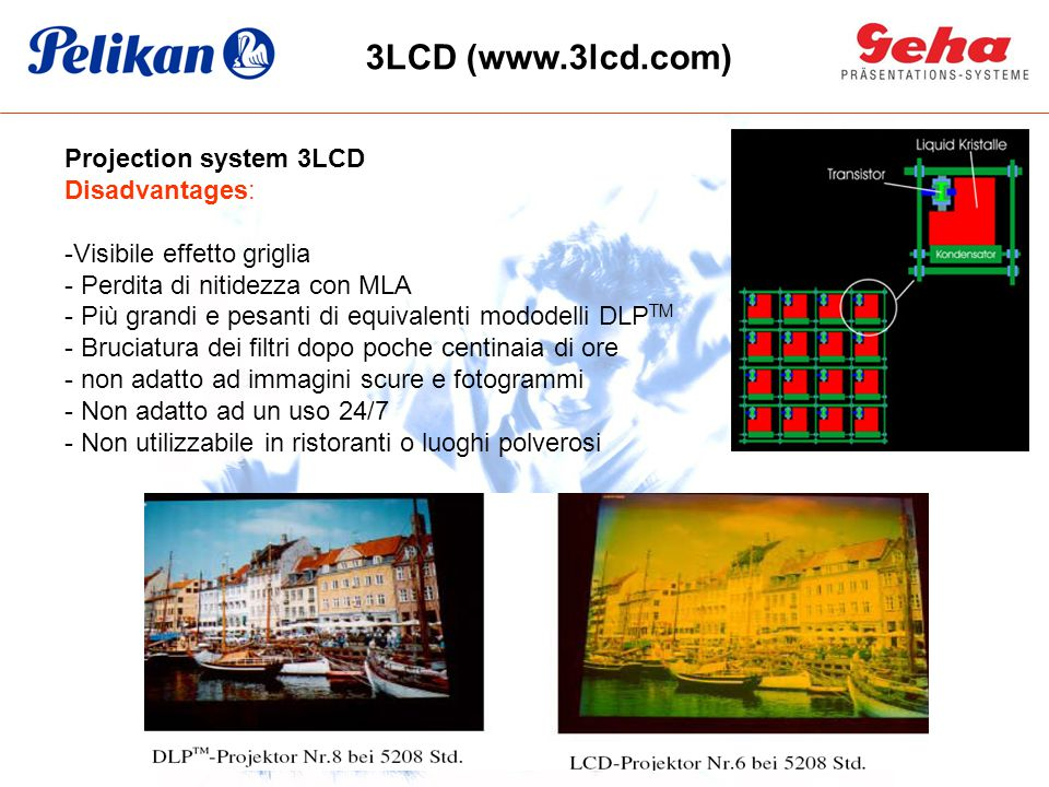 3LCD (www.3lcd.com) Projection system 3LCD Disadvantages: