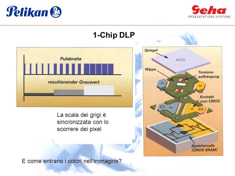 1-Chip DLP DMD Spiegel-Schema