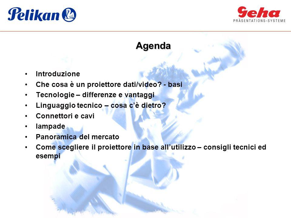 Agenda Introduzione Che cosa è un proiettore dati/video - basi