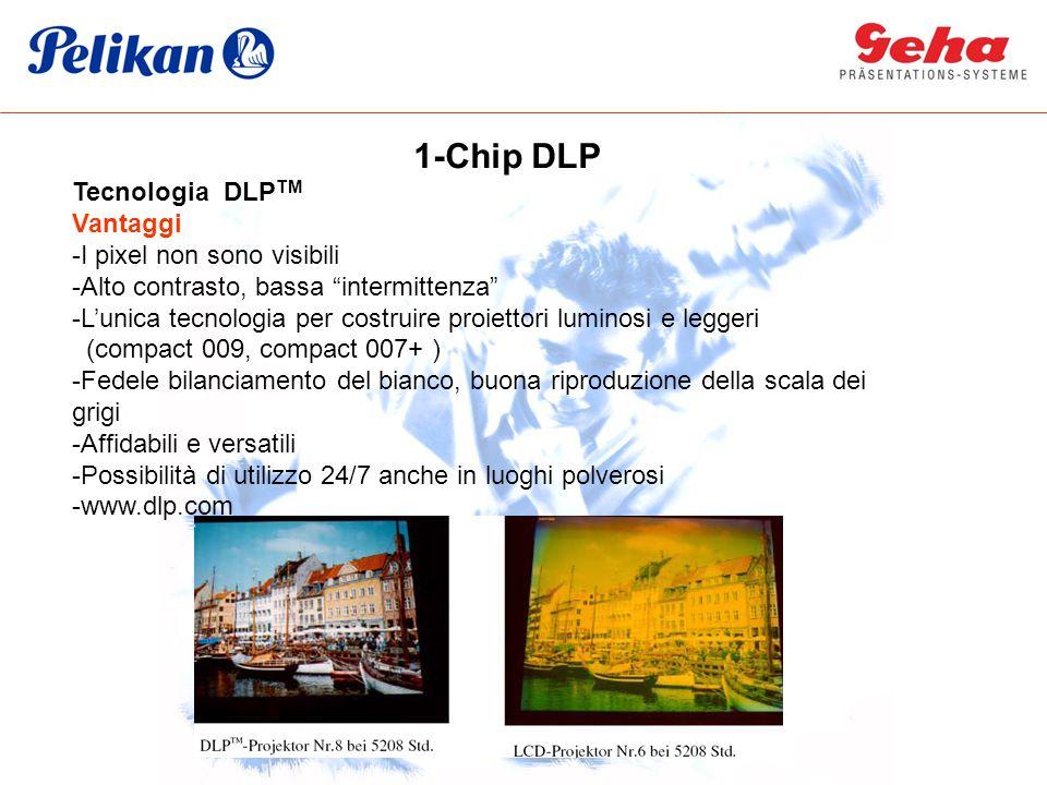 1-Chip DLP Tecnologia DLPTM Vantaggi I pixel non sono visibili