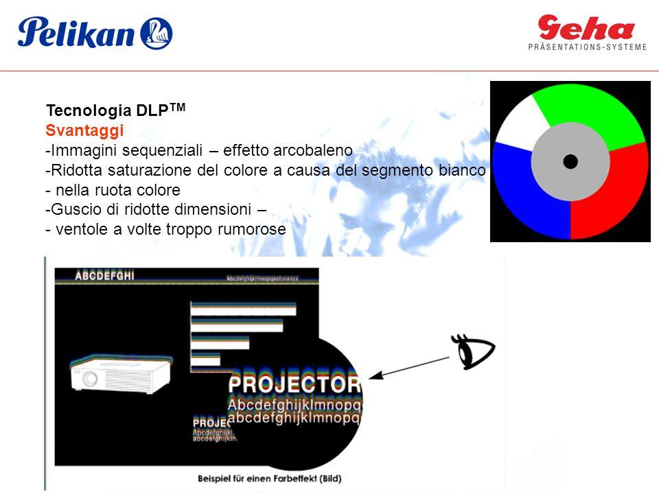 Tecnologia DLPTM Svantaggi. Immagini sequenziali – effetto arcobaleno. Ridotta saturazione del colore a causa del segmento bianco.