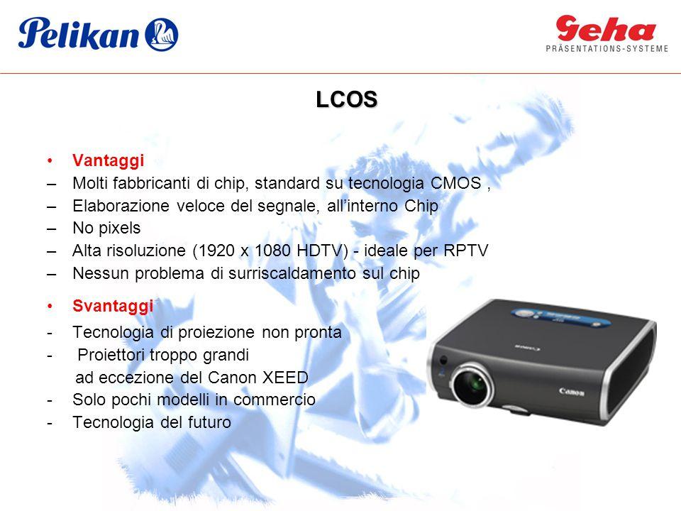 LCOS Vantaggi Molti fabbricanti di chip, standard su tecnologia CMOS ,