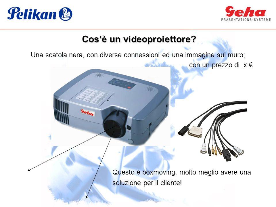 Cos'è un videoproiettore