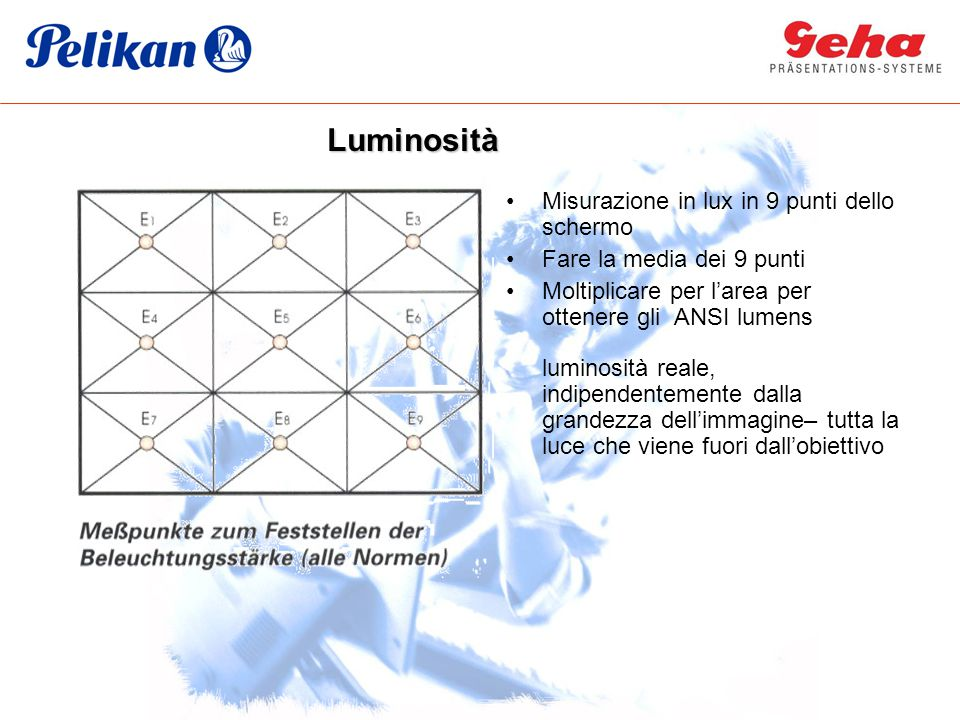 Luminosità Misurazione in lux in 9 punti dello schermo