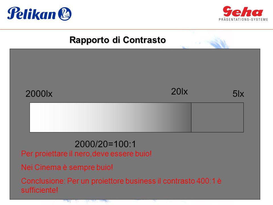 Rapporto di Contrasto 20lx 2000lx 5lx 2000/20=100:1