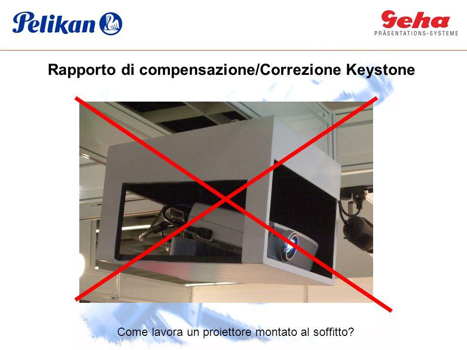 Rapporto di compensazione/Correzione Keystone