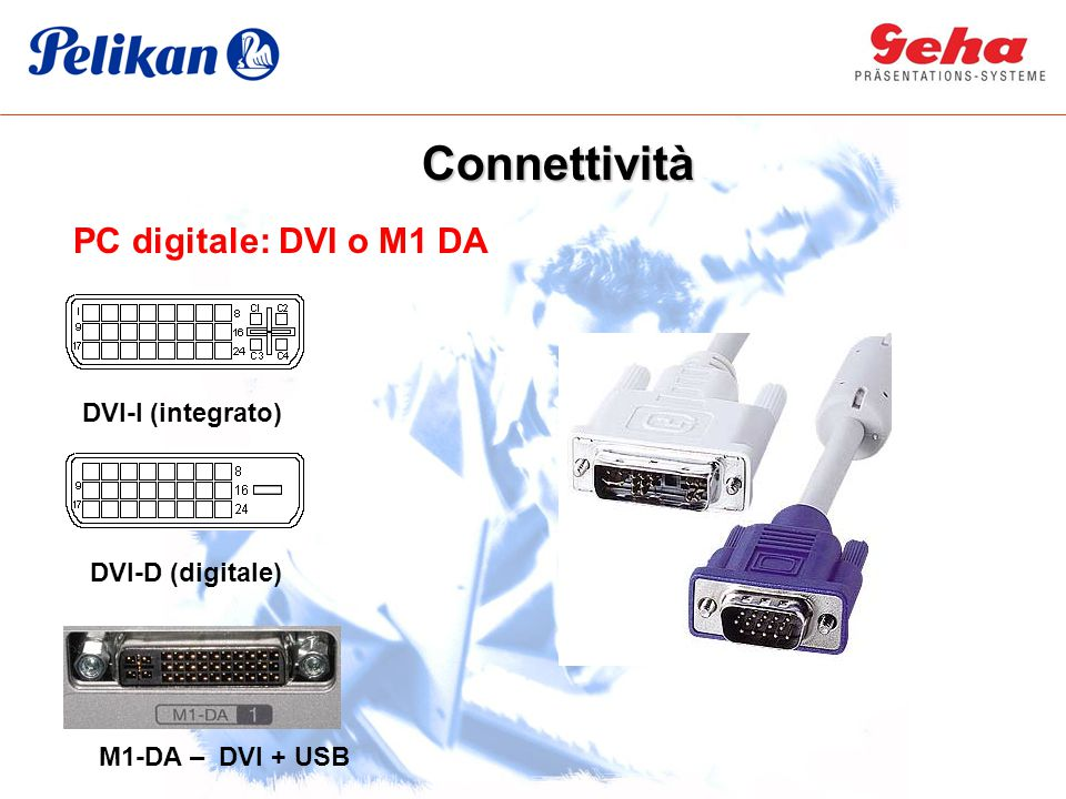 Connettività PC digitale: DVI o M1 DA DVI-I (integrato)