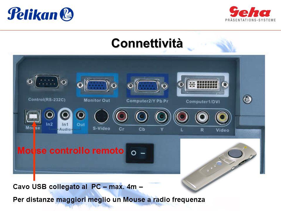 Connettività Mouse controllo remoto