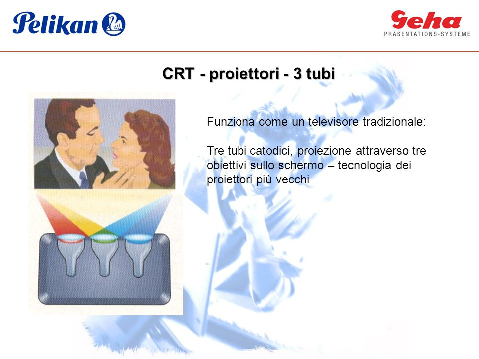 CRT - proiettori - 3 tubi Funziona come un televisore tradizionale: