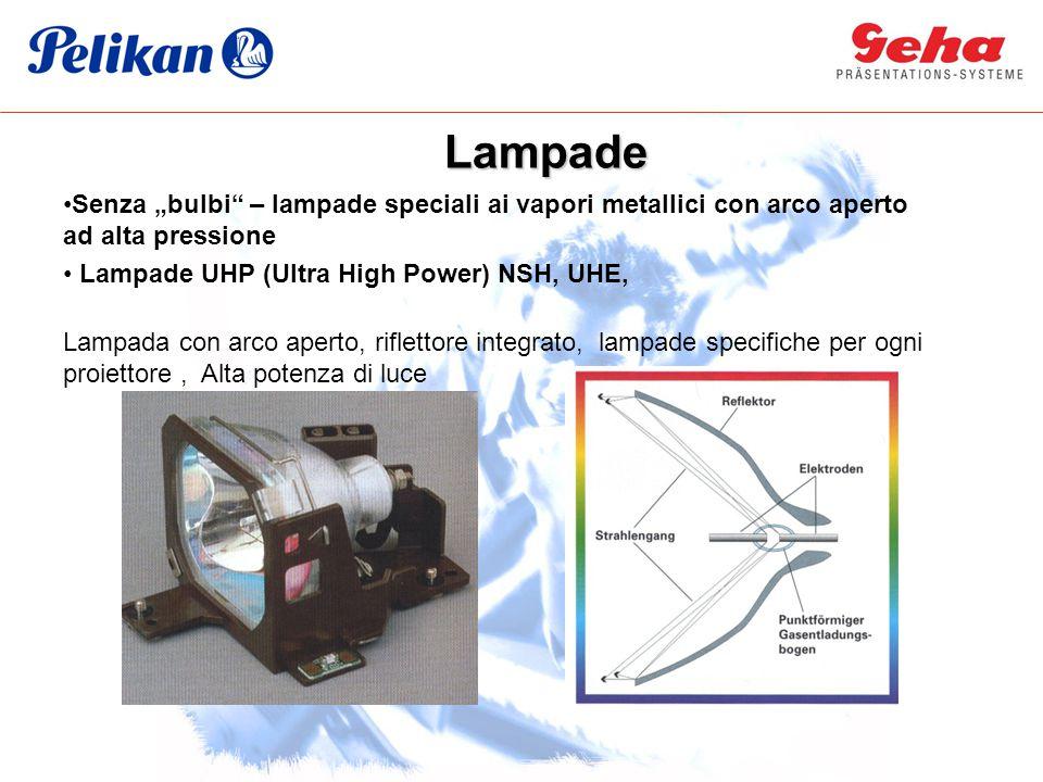 """Lampade Senza """"bulbi – lampade speciali ai vapori metallici con arco aperto ad alta pressione. Lampade UHP (Ultra High Power) NSH, UHE,"""