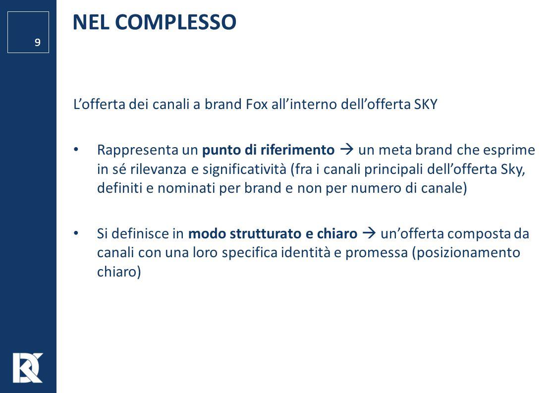 NEL COMPLESSO L'offerta dei canali a brand Fox all'interno dell'offerta SKY.