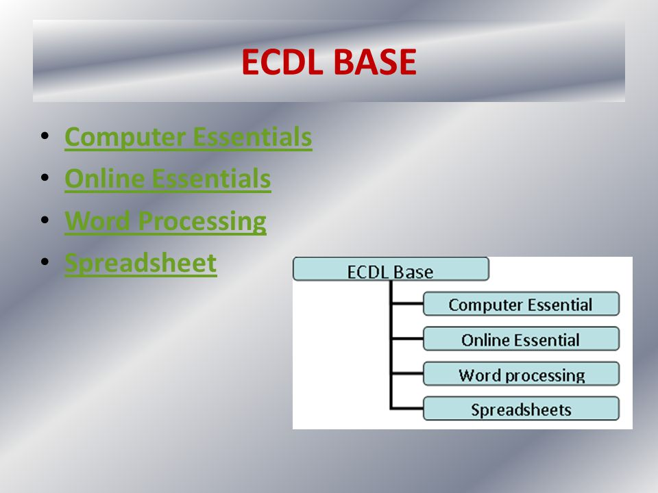 ECDL BASE Computer Essentials Online Essentials Word Processing