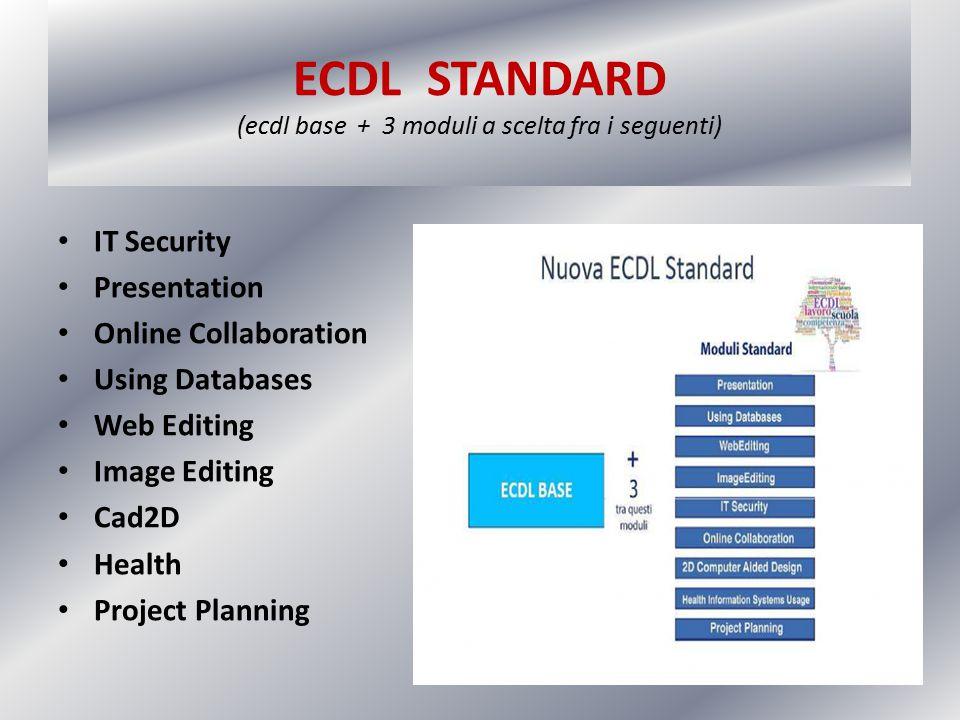 ECDL STANDARD (ecdl base + 3 moduli a scelta fra i seguenti)