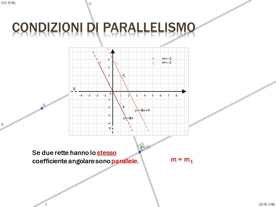 Condizioni di parallelismo