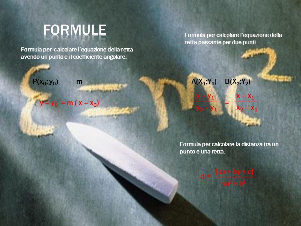 Formule P(x0; y0) m A(X1;Y1) B(X2;Y2) y – y1 x – x1