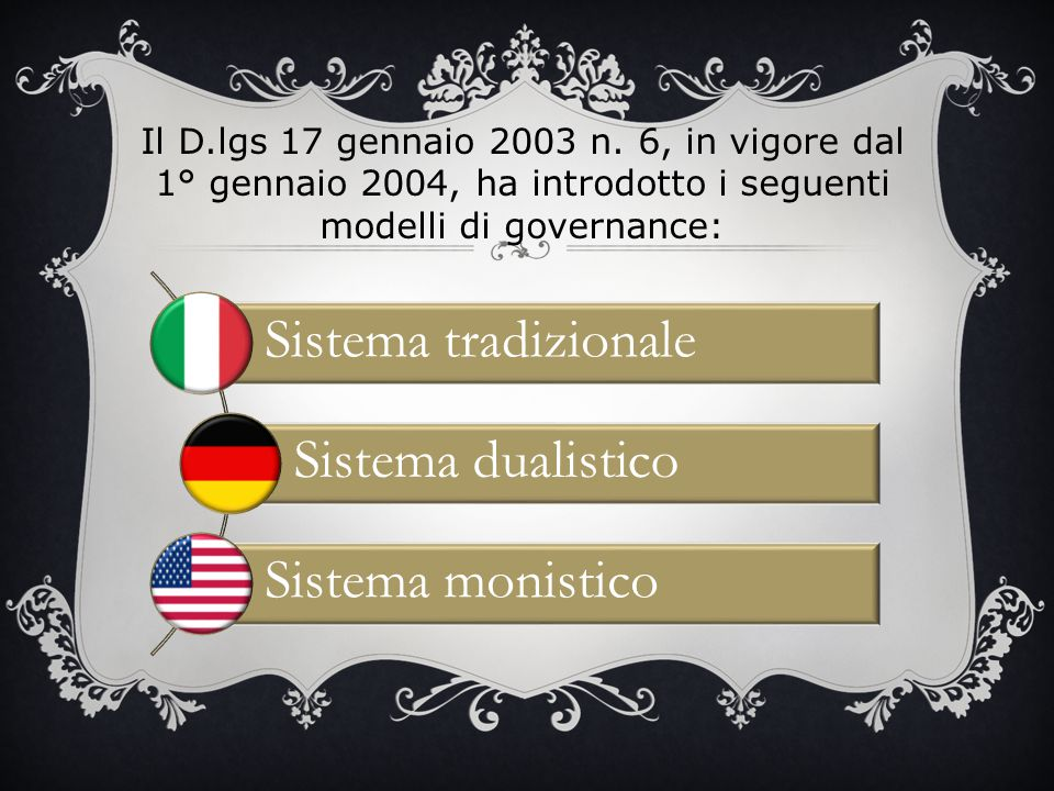 Sistema tradizionale Sistema dualistico Sistema monistico