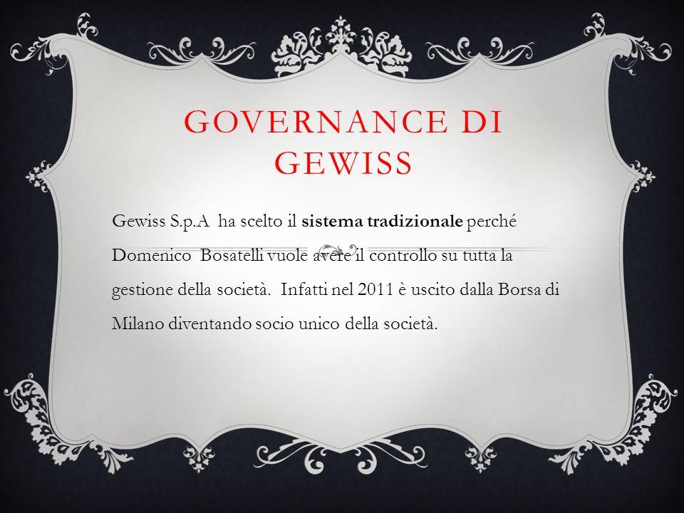 Governance di gewiss