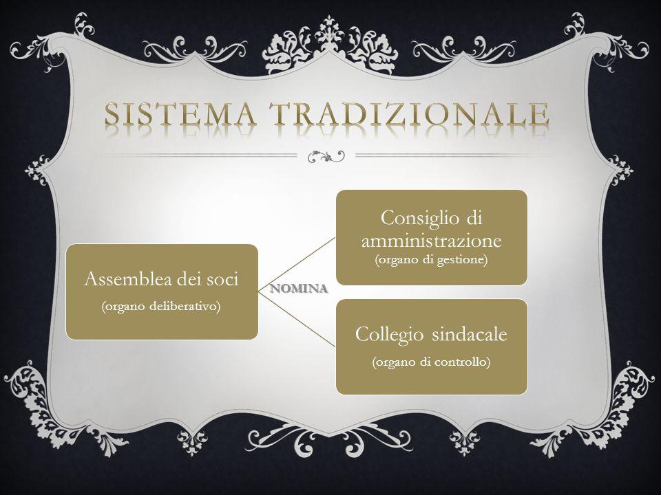 Sistema tradizionale Consiglio di amministrazione (organo di gestione)