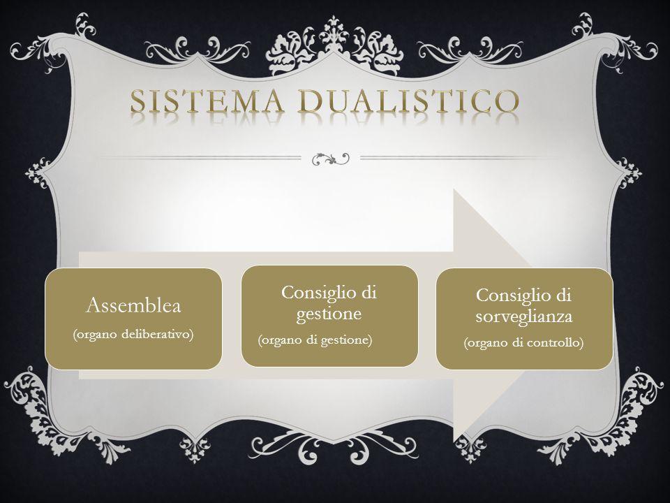 Sistema dualistico Assemblea Consiglio di gestione