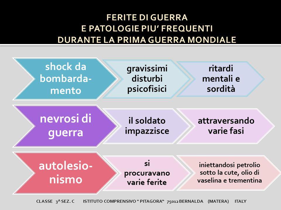 E PATOLOGIE PIU' FREQUENTI DURANTE LA PRIMA GUERRA MONDIALE