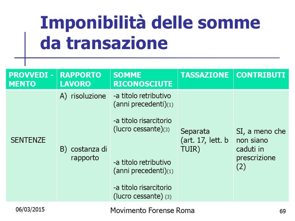 Imponibilità delle somme da transazione