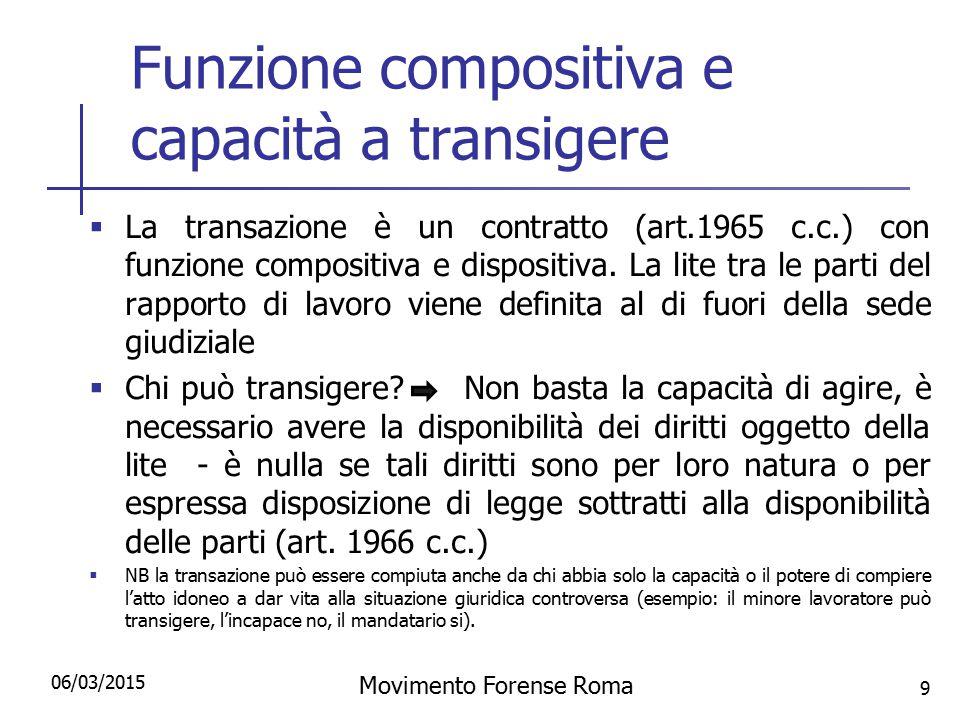 Funzione compositiva e capacità a transigere
