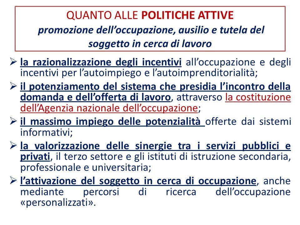 QUANTO ALLE POLITICHE ATTIVE promozione dell'occupazione, ausilio e tutela del soggetto in cerca di lavoro