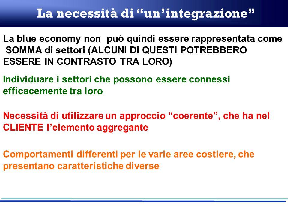 La necessità di un'integrazione
