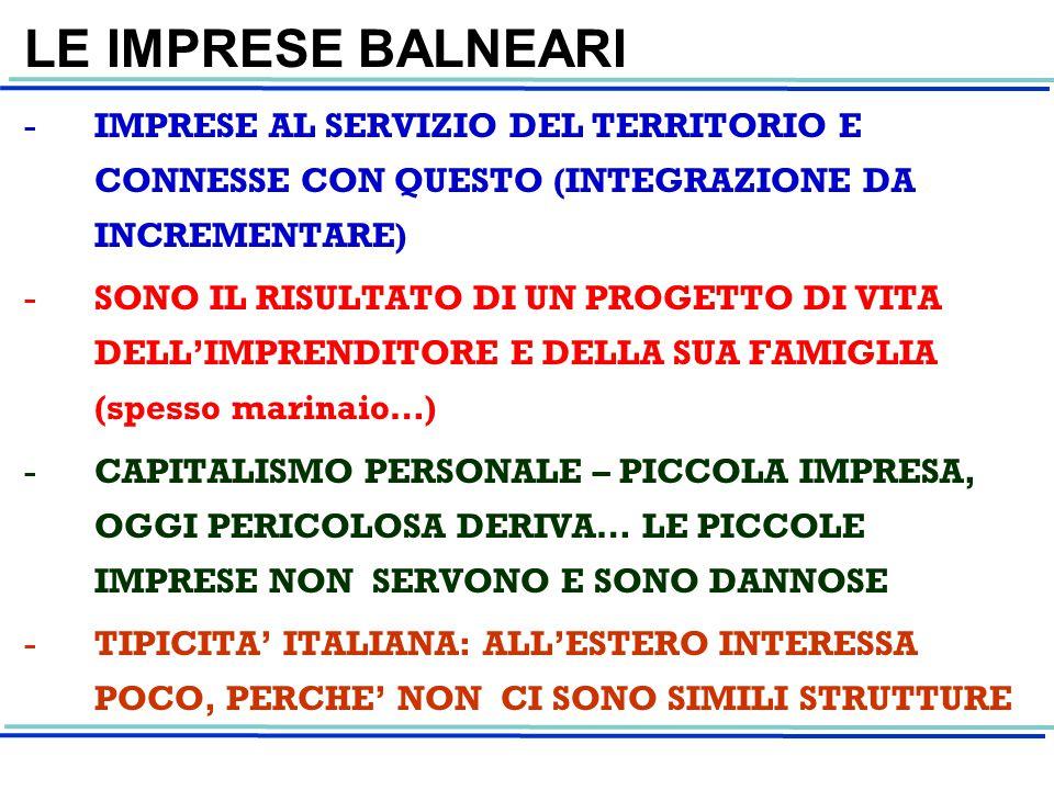 LE IMPRESE BALNEARI IMPRESE AL SERVIZIO DEL TERRITORIO E CONNESSE CON QUESTO (INTEGRAZIONE DA INCREMENTARE)