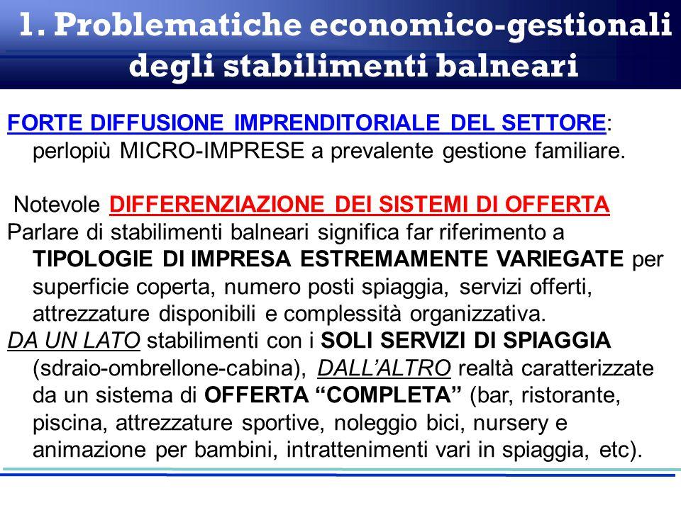 1. Problematiche economico-gestionali degli stabilimenti balneari
