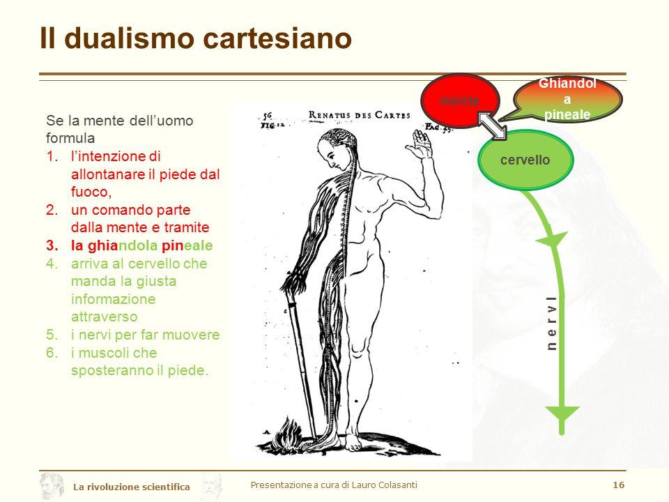 Il dualismo cartesiano