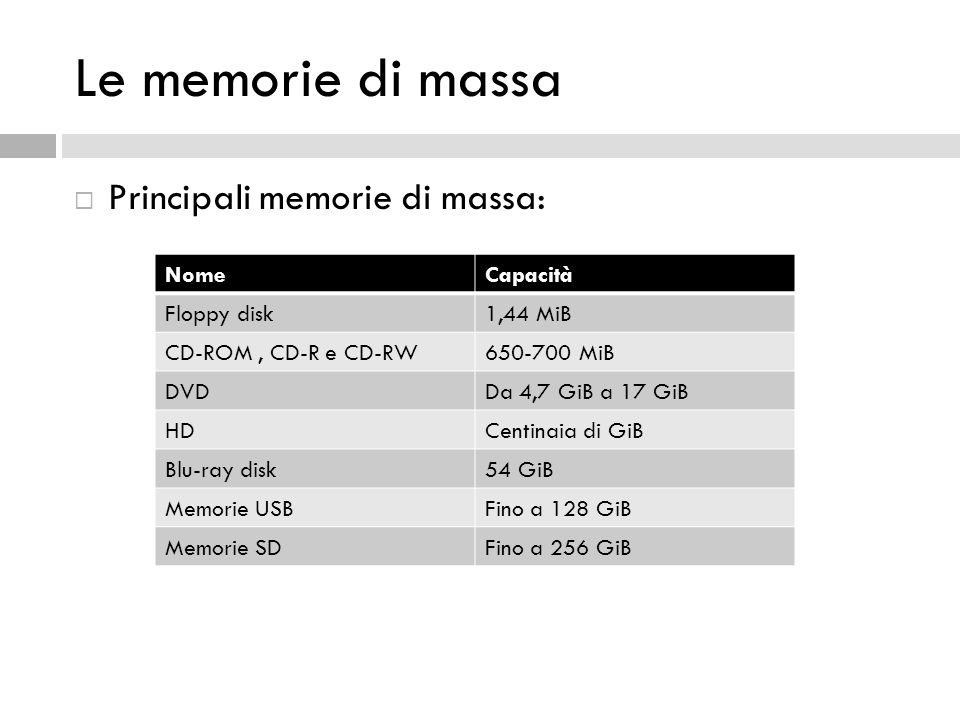 Le memorie di massa Principali memorie di massa: Nome Capacità
