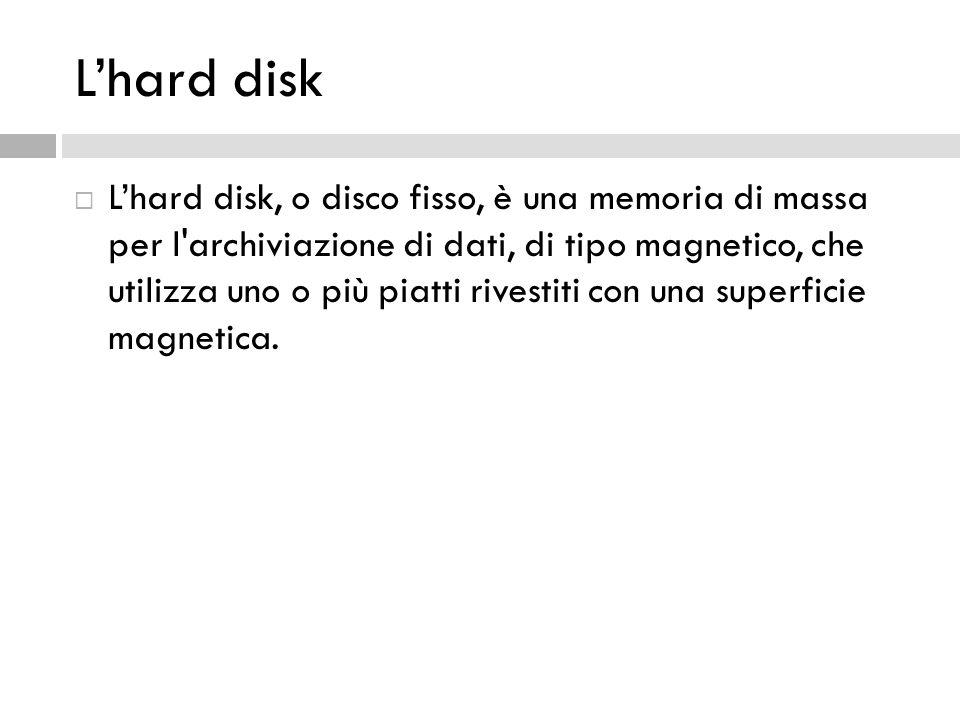 L'hard disk