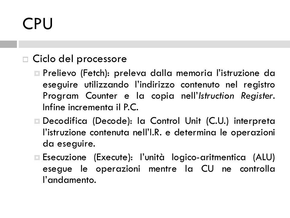 CPU Ciclo del processore