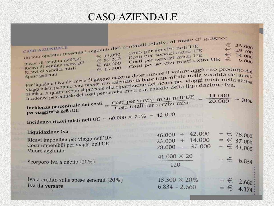 CASO AZIENDALE