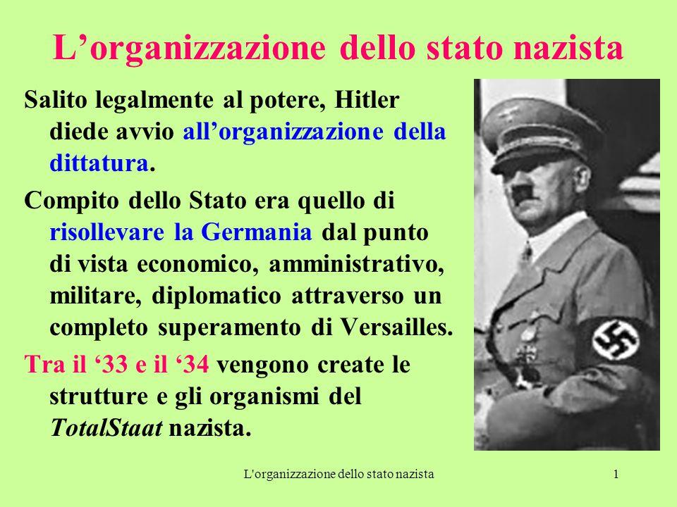 L'organizzazione dello stato nazista