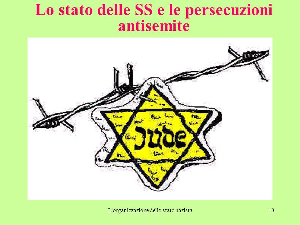 Lo stato delle SS e le persecuzioni antisemite