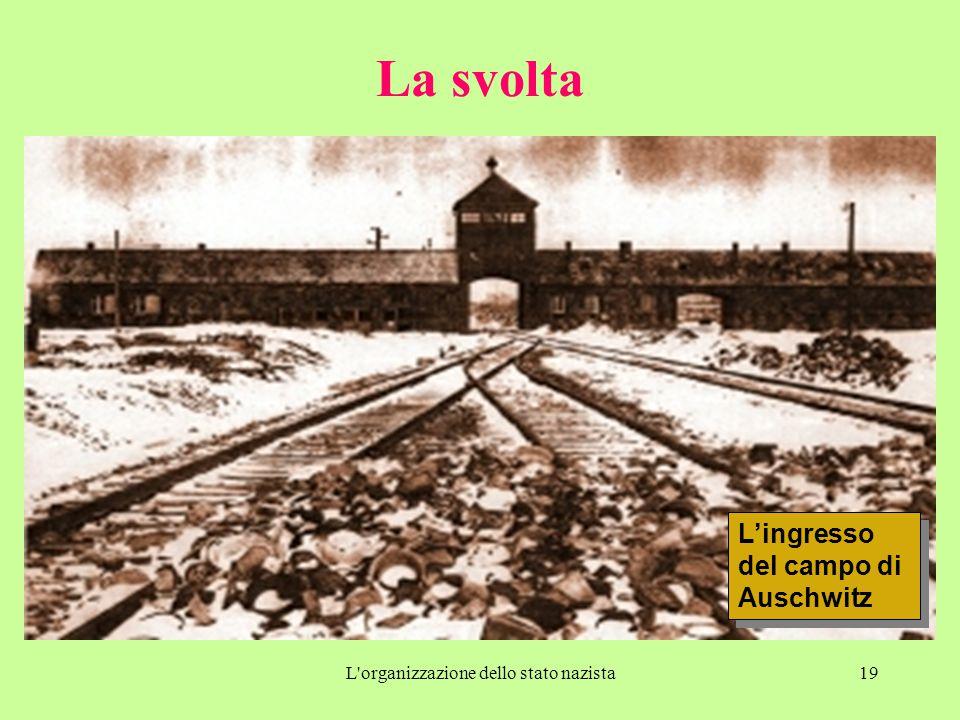 L organizzazione dello stato nazista