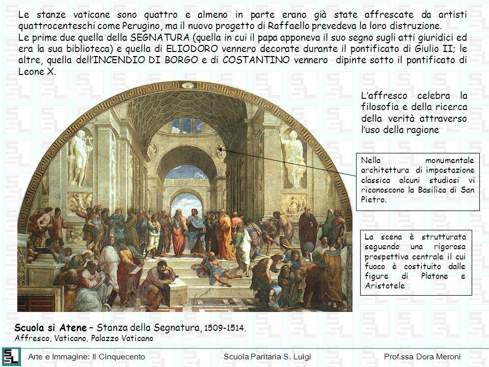 Scuola si Atene – Stanza della Segnatura, 1509-1514,