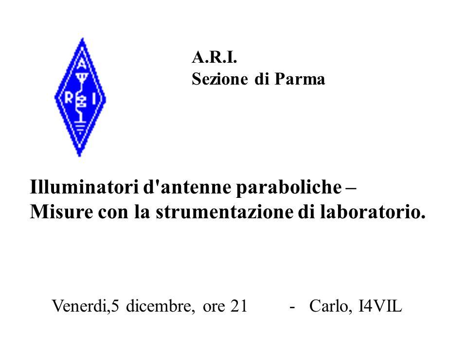 Illuminatori d antenne paraboliche –
