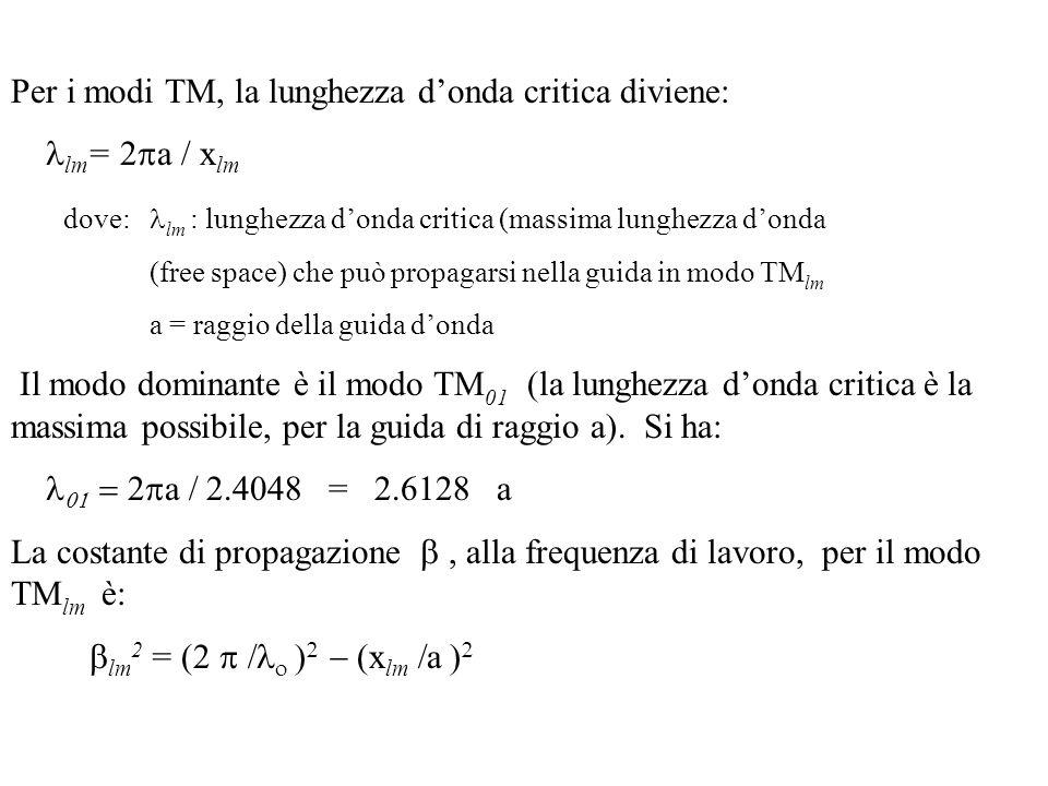 Per i modi TM, la lunghezza d'onda critica diviene: llm= 2pa / xlm