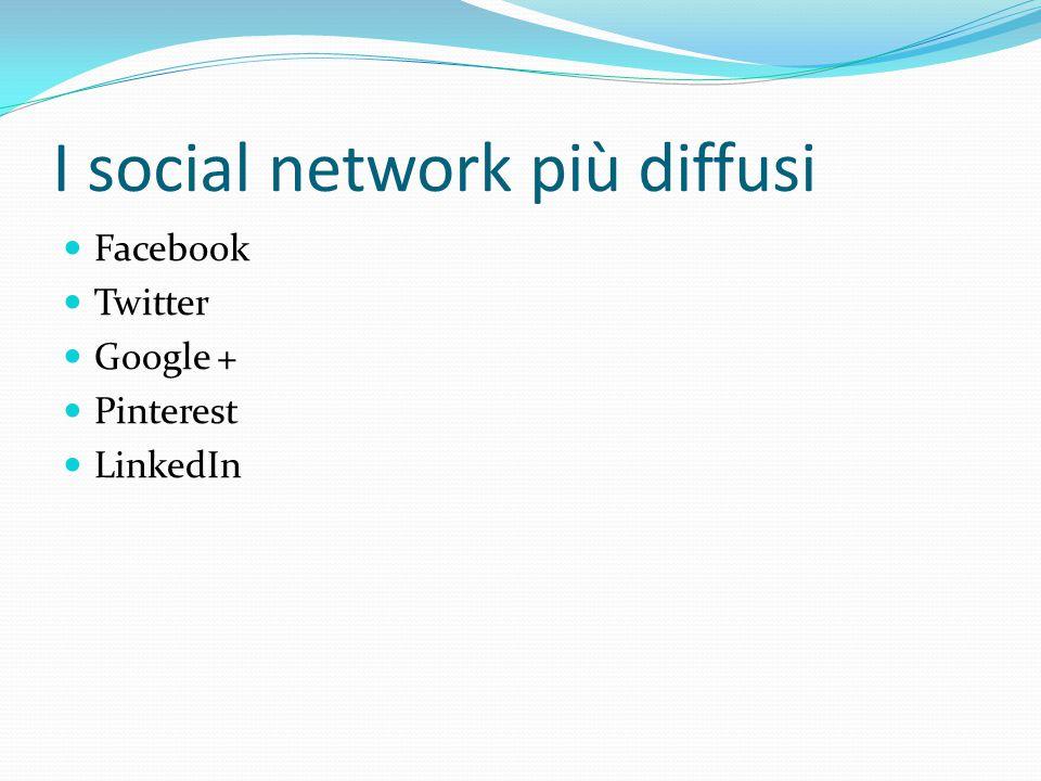 I social network più diffusi